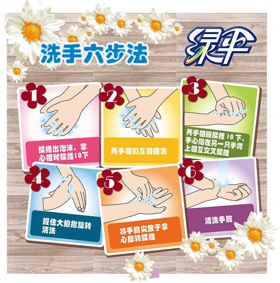小朋友预防手足口病,正确洗手六步法